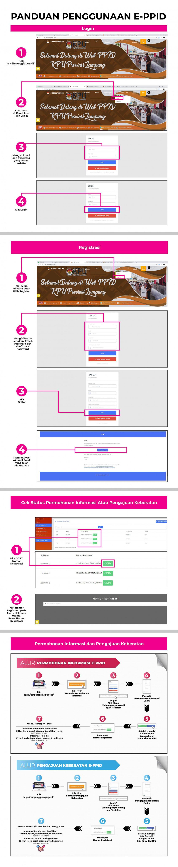 Panduan EPPID Lampung