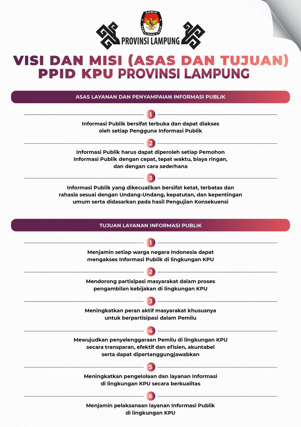 Visi Misi PPID KPU Provinsi Lampung